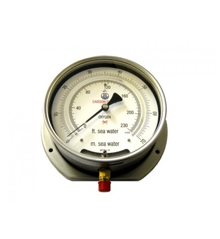 Regulators & Gauges