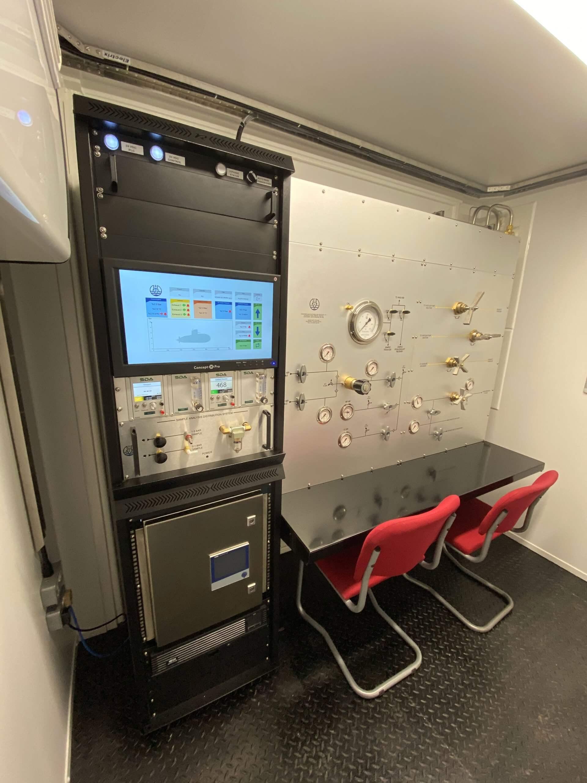 Control panel of Submarine rescue system